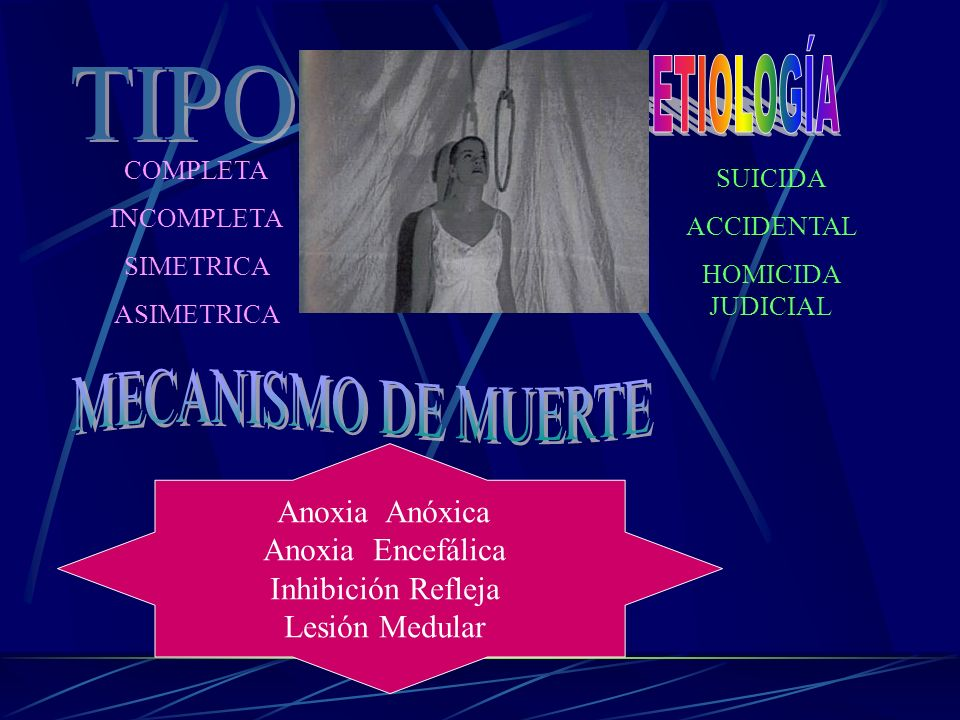 ETIOLOGÍA TIPO MECANISMO DE MUERTE Anoxia Anóxica Anoxia Encefálica