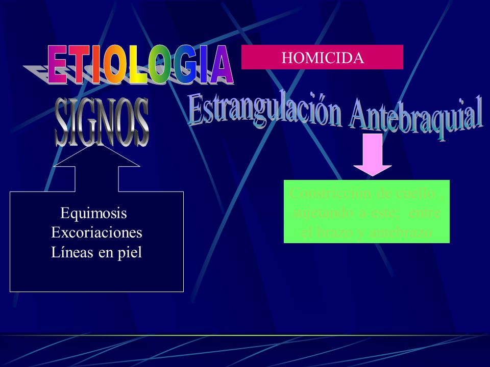 Estrangulación Antebraquial