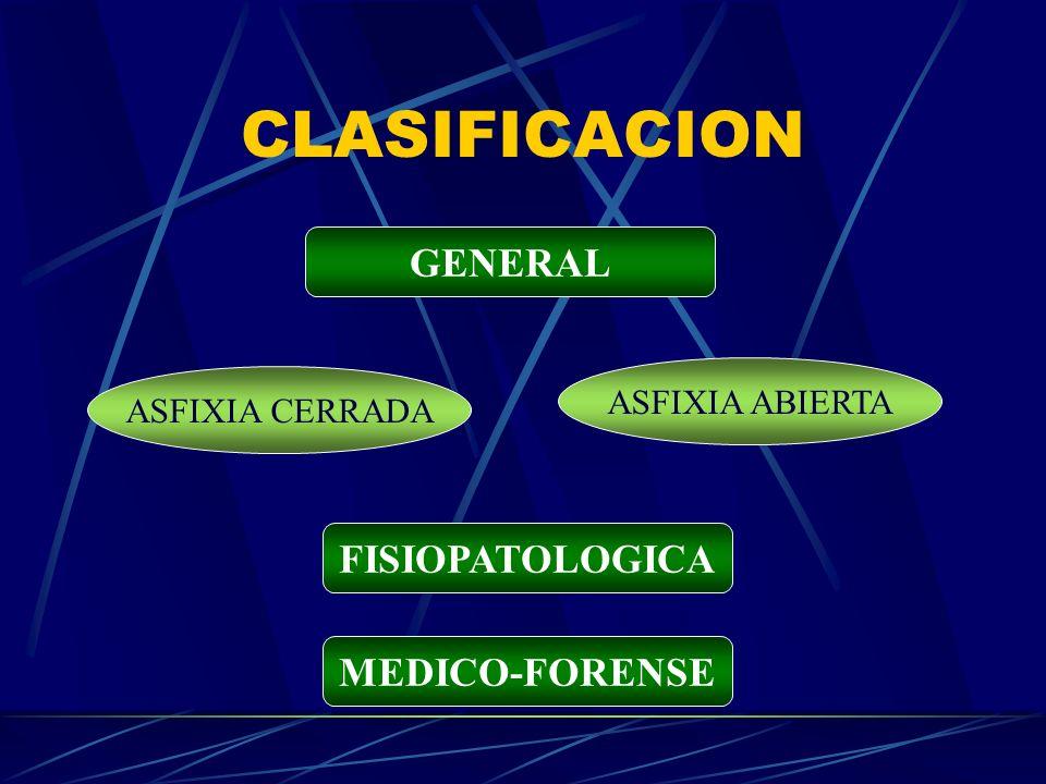 CLASIFICACION GENERAL FISIOPATOLOGICA MEDICO-FORENSE ASFIXIA ABIERTA