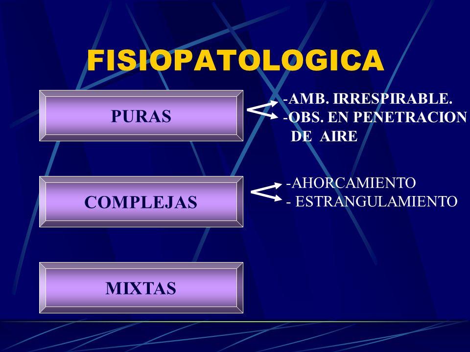 FISIOPATOLOGICA PURAS COMPLEJAS MIXTAS AMB. IRRESPIRABLE.