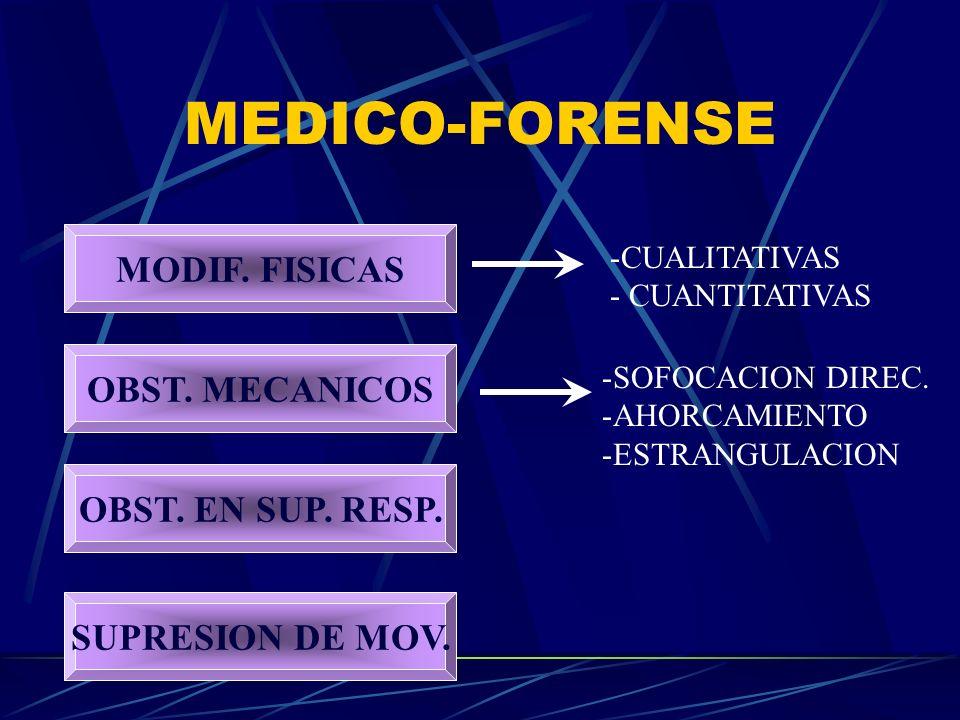 MEDICO-FORENSE MODIF. FISICAS OBST. MECANICOS OBST. EN SUP. RESP.