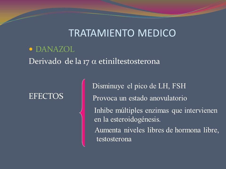 TRATAMIENTO MEDICO DANAZOL Derivado de la 17 a etiniltestosterona
