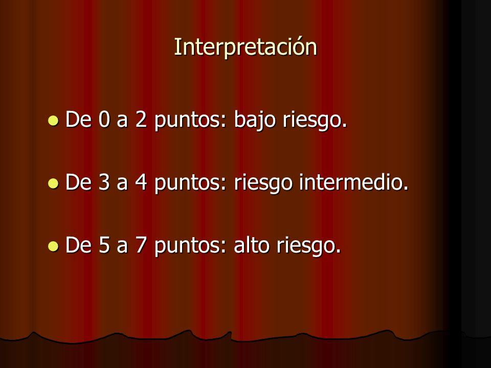 Interpretación De 0 a 2 puntos: bajo riesgo.