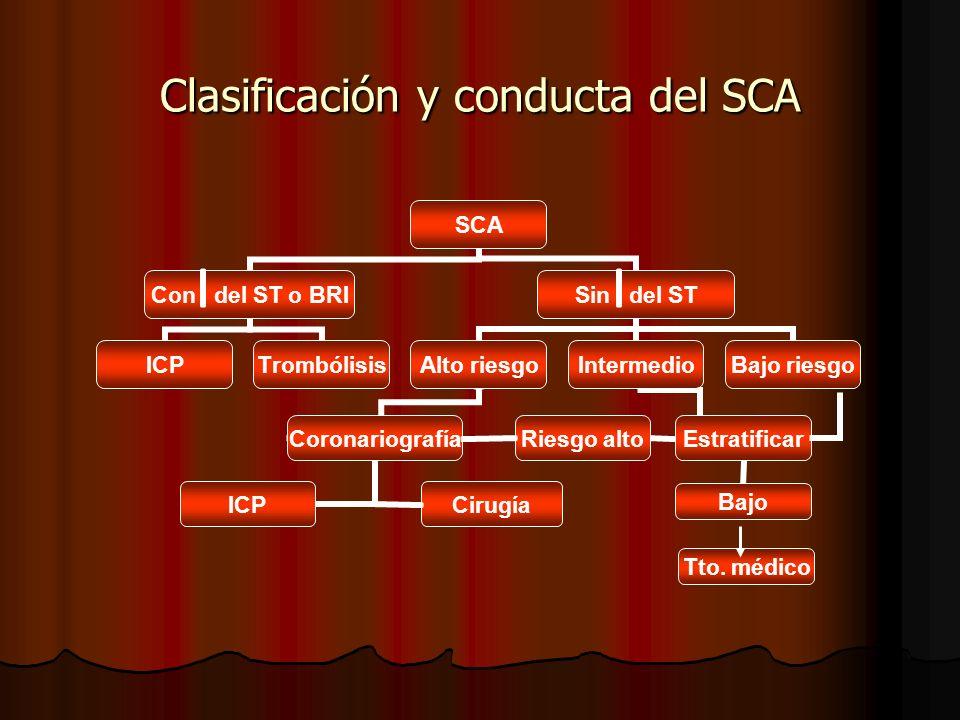 Clasificación y conducta del SCA