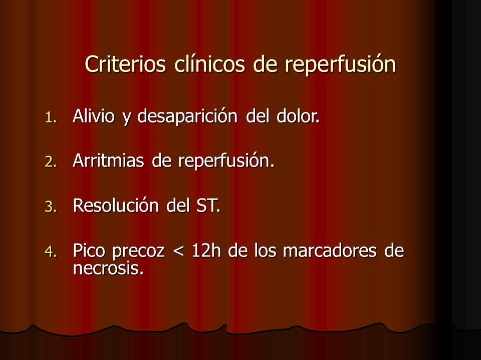 Criterios clínicos de reperfusión