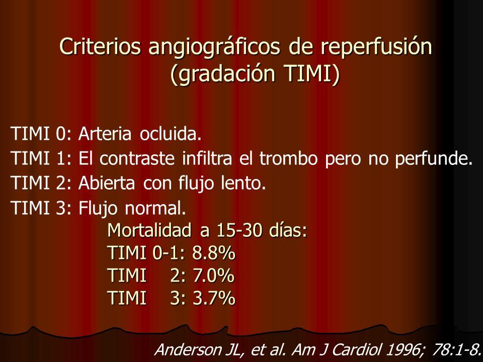 Criterios angiográficos de reperfusión (gradación TIMI)