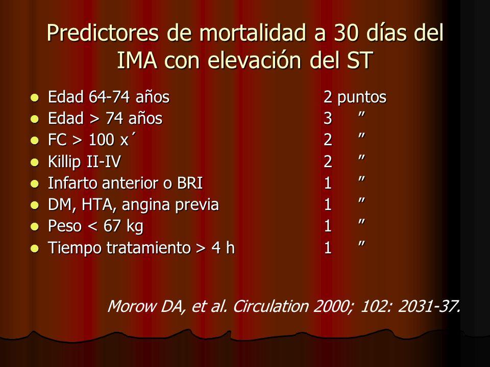Predictores de mortalidad a 30 días del IMA con elevación del ST
