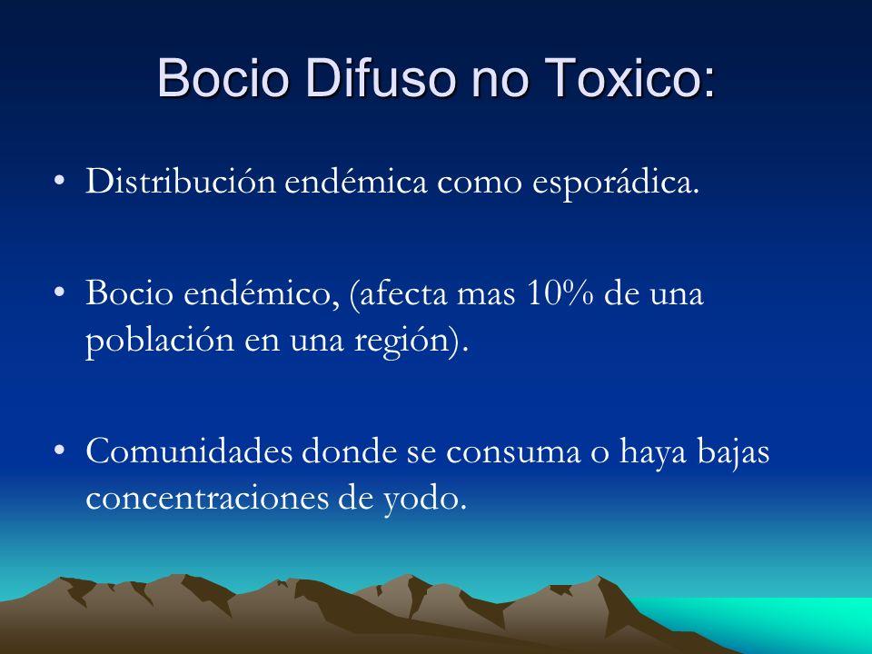 Bocio Difuso no Toxico: