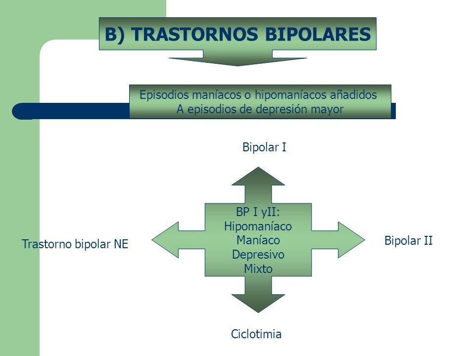 B) TRASTORNOS BIPOLARES