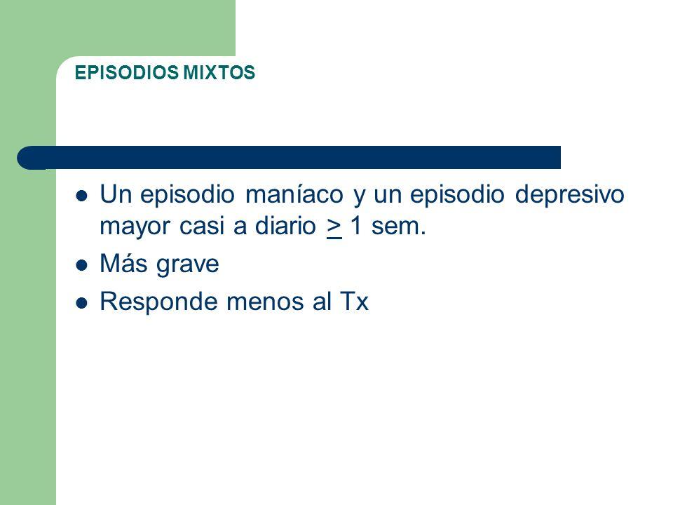 EPISODIOS MIXTOS Un episodio maníaco y un episodio depresivo mayor casi a diario > 1 sem. Más grave.