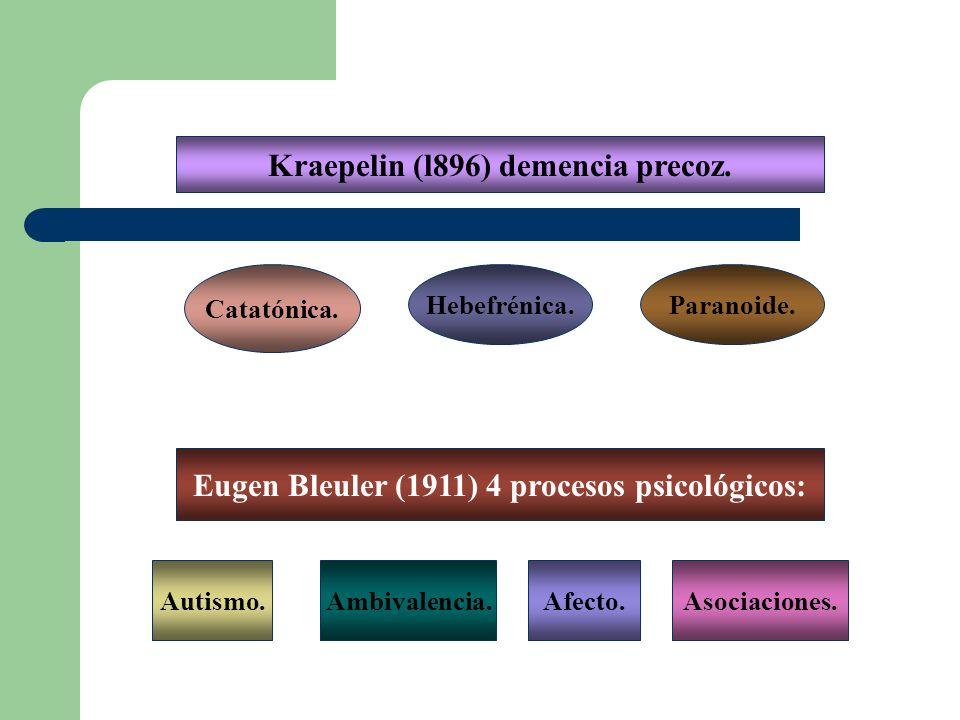 Kraepelin (l896) demencia precoz.