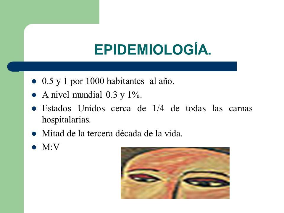 EPIDEMIOLOGÍA. 0.5 y 1 por 1000 habitantes al año.