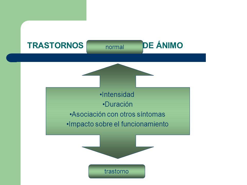 TRASTORNOS DEL ESTADO DE ÁNIMO