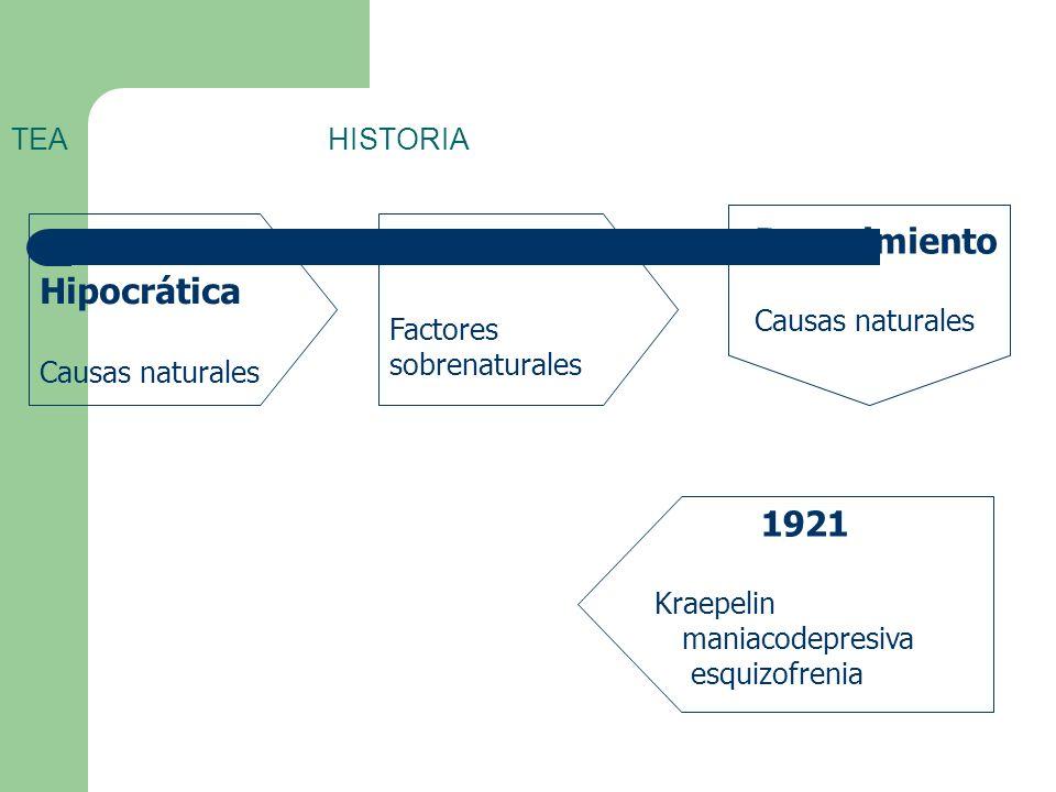 Renacimiento Escuela Hipocrática Edad Media 1921 TEA HISTORIA
