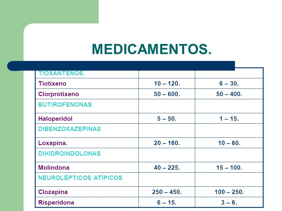 MEDICAMENTOS. TIOXANTENOS. Tiotixeno 10 – 120. 6 – 30. Clorprotixeno