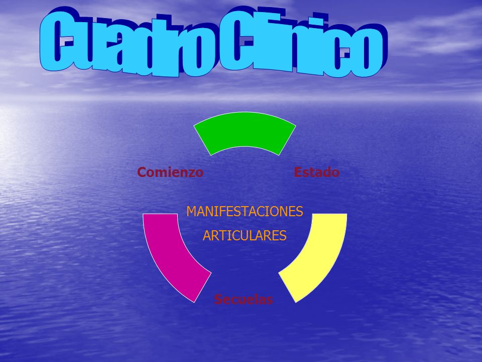 Cuadro Clinico MANIFESTACIONES ARTICULARES