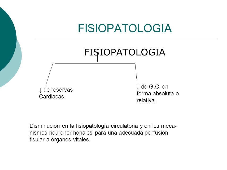 FISIOPATOLOGIA FISIOPATOLOGIA ↓ de G.C. en ↓ de reservas