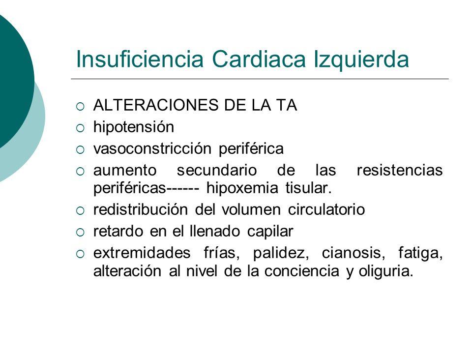 Insuficiencia Cardiaca Izquierda