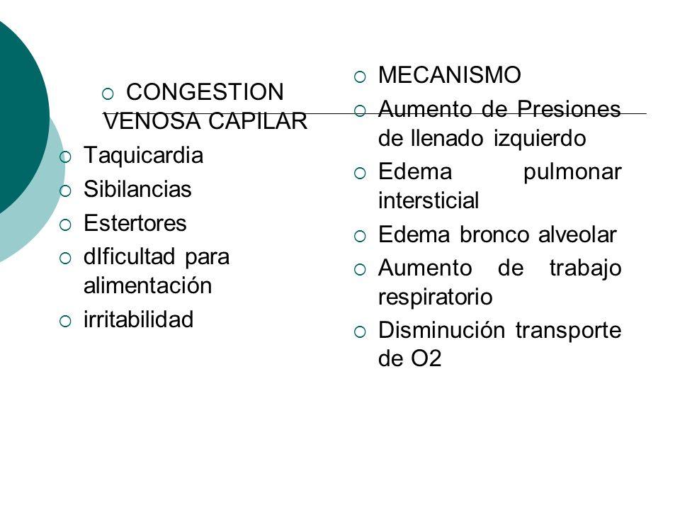 CONGESTION VENOSA CAPILAR