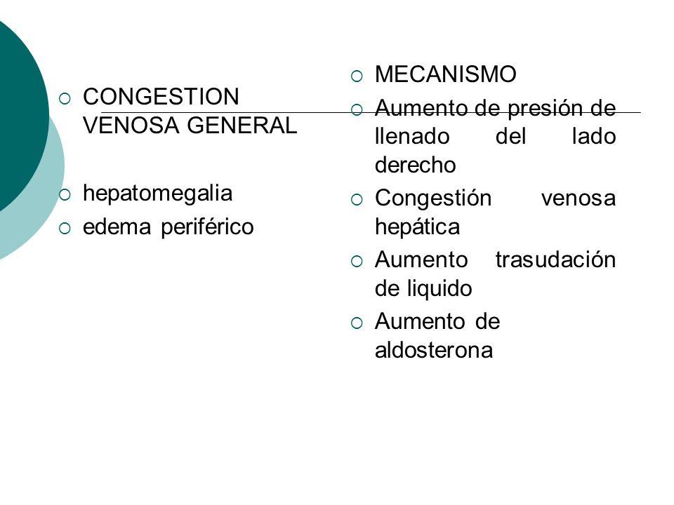 MECANISMO Aumento de presión de llenado del lado derecho. Congestión venosa hepática. Aumento trasudación de liquido.