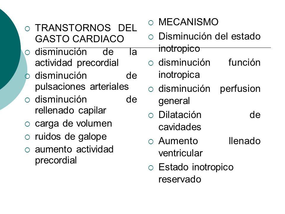 MECANISMO Disminución del estado inotropico. disminución función inotropica. disminución perfusion general.