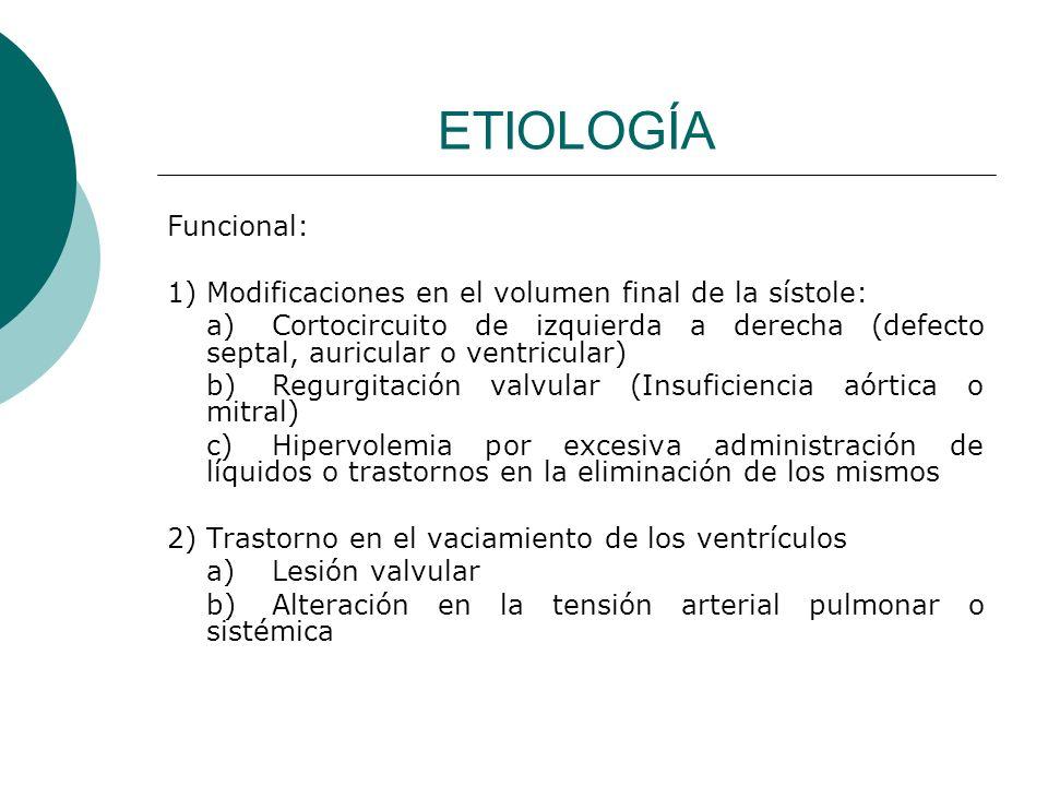 ETIOLOGÍA Funcional: 1) Modificaciones en el volumen final de la sístole:
