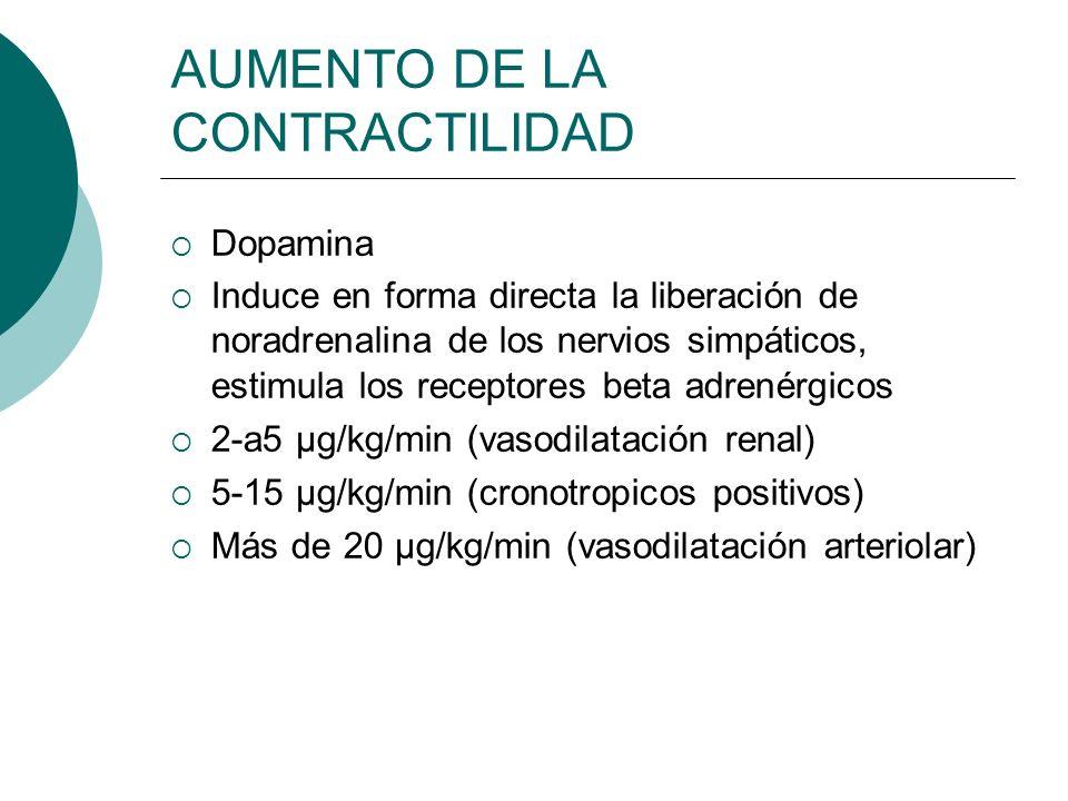 AUMENTO DE LA CONTRACTILIDAD