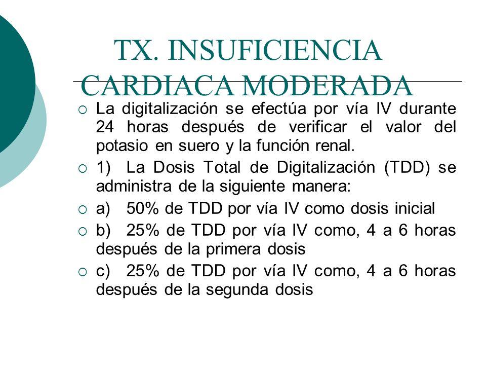 TX. INSUFICIENCIA CARDIACA MODERADA