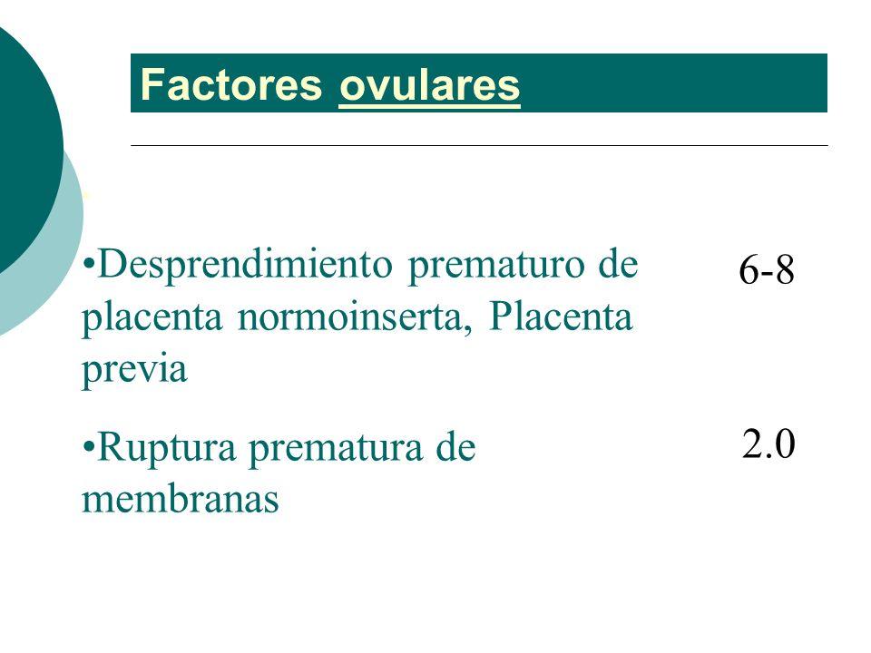 Factores ovulares Desprendimiento prematuro de placenta normoinserta, Placenta previa. Ruptura prematura de membranas.