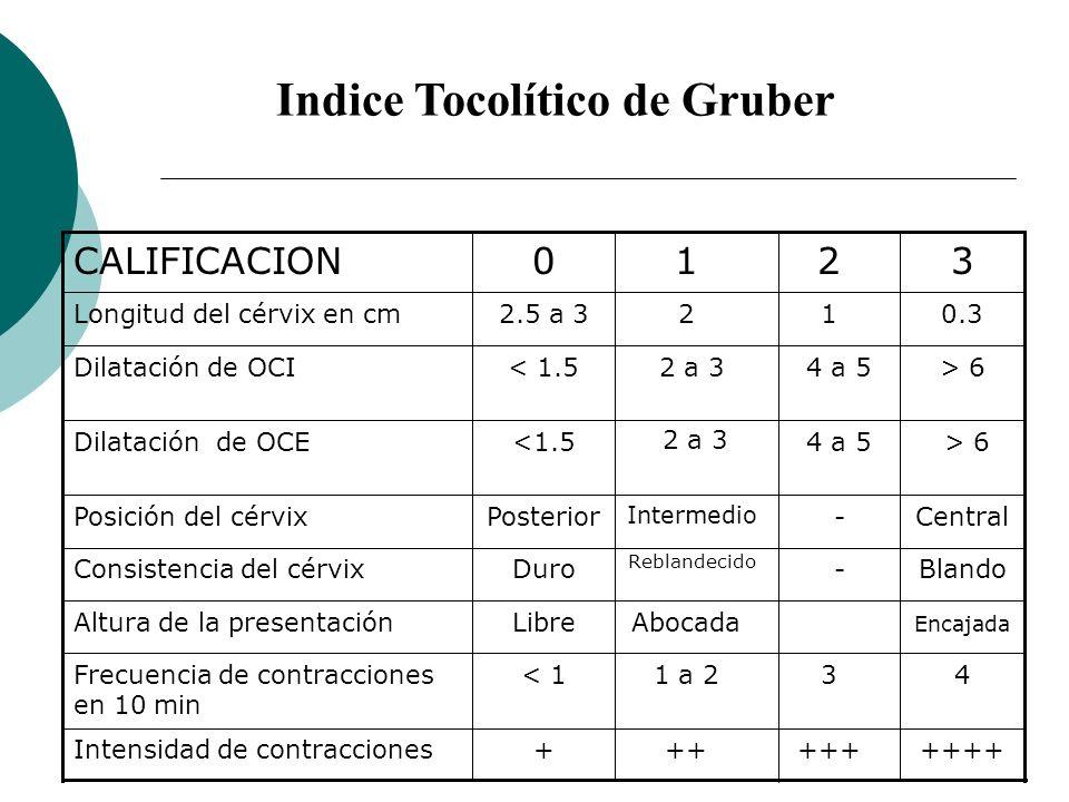 Indice Tocolítico de Gruber