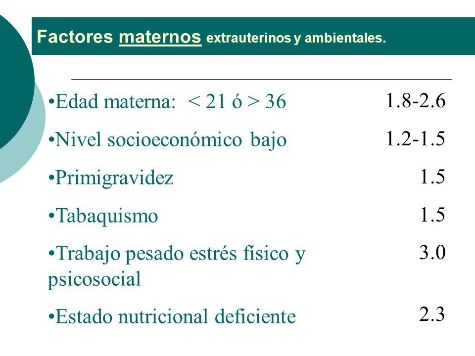 Factores maternos extrauterinos y ambientales.