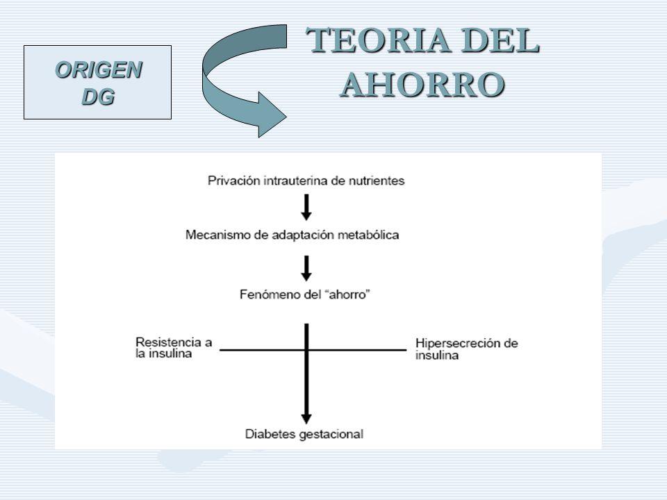 TEORIA DEL AHORRO ORIGEN DG
