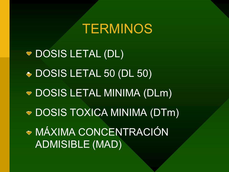 TERMINOS DOSIS LETAL (DL) DOSIS LETAL 50 (DL 50)