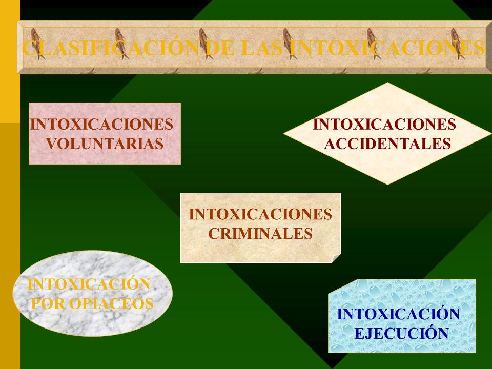 CLASIFICACIÓN DE LAS INTOXICACIONES
