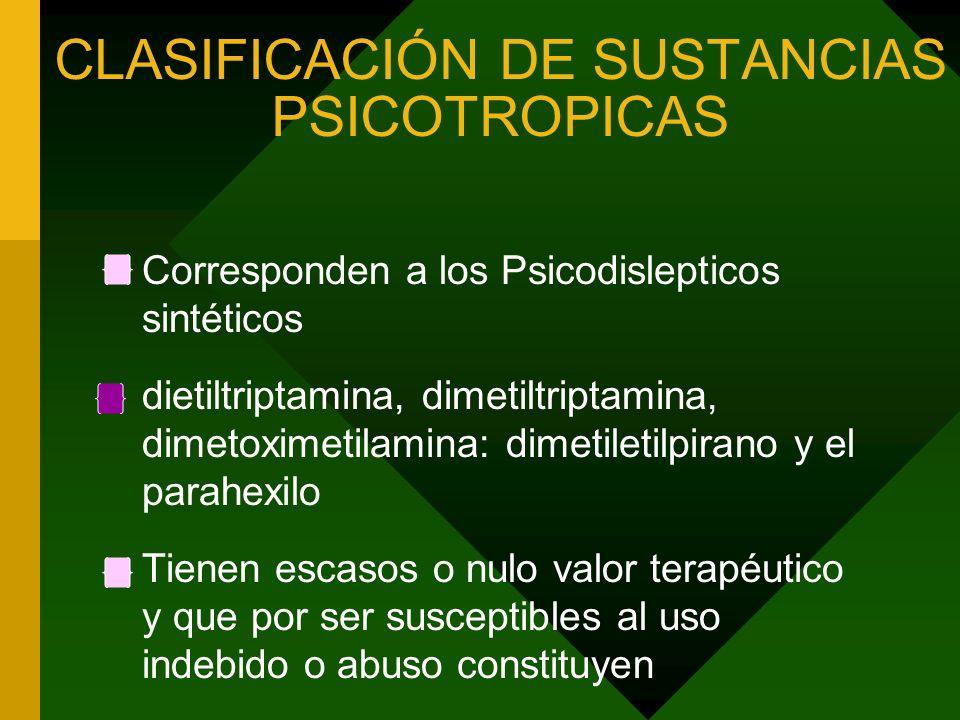 CLASIFICACIÓN DE SUSTANCIAS PSICOTROPICAS