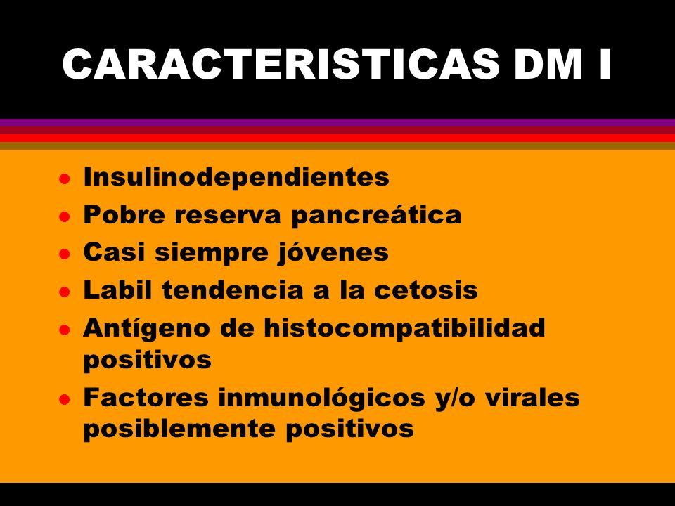 CARACTERISTICAS DM I Insulinodependientes Pobre reserva pancreática