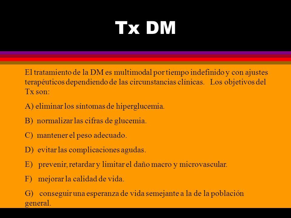 Tx DM