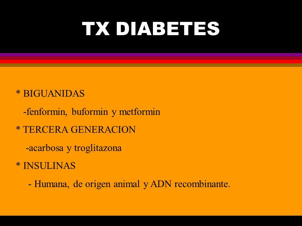 TX DIABETES * BIGUANIDAS -fenformin, buformin y metformin