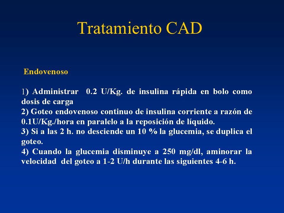 Tratamiento CAD