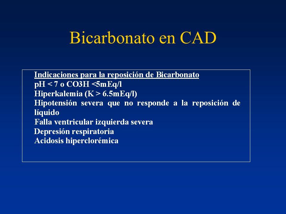Bicarbonato en CAD