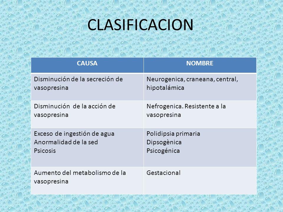 CLASIFICACION CAUSA NOMBRE Disminución de la secreción de vasopresina