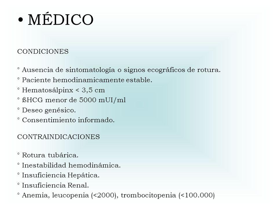 MÉDICO CONDICIONES. ° Ausencia de sintomatología o signos ecográficos de rotura. ° Paciente hemodinamicamente estable.