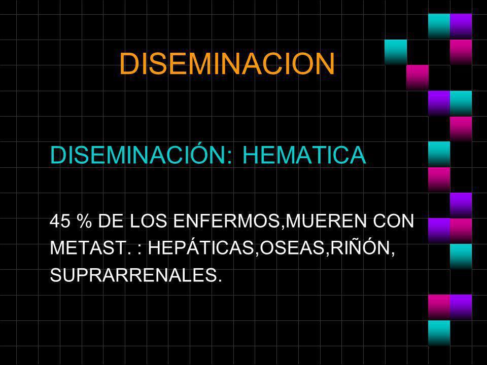 DISEMINACION DISEMINACIÓN: HEMATICA 45 % DE LOS ENFERMOS,MUEREN CON