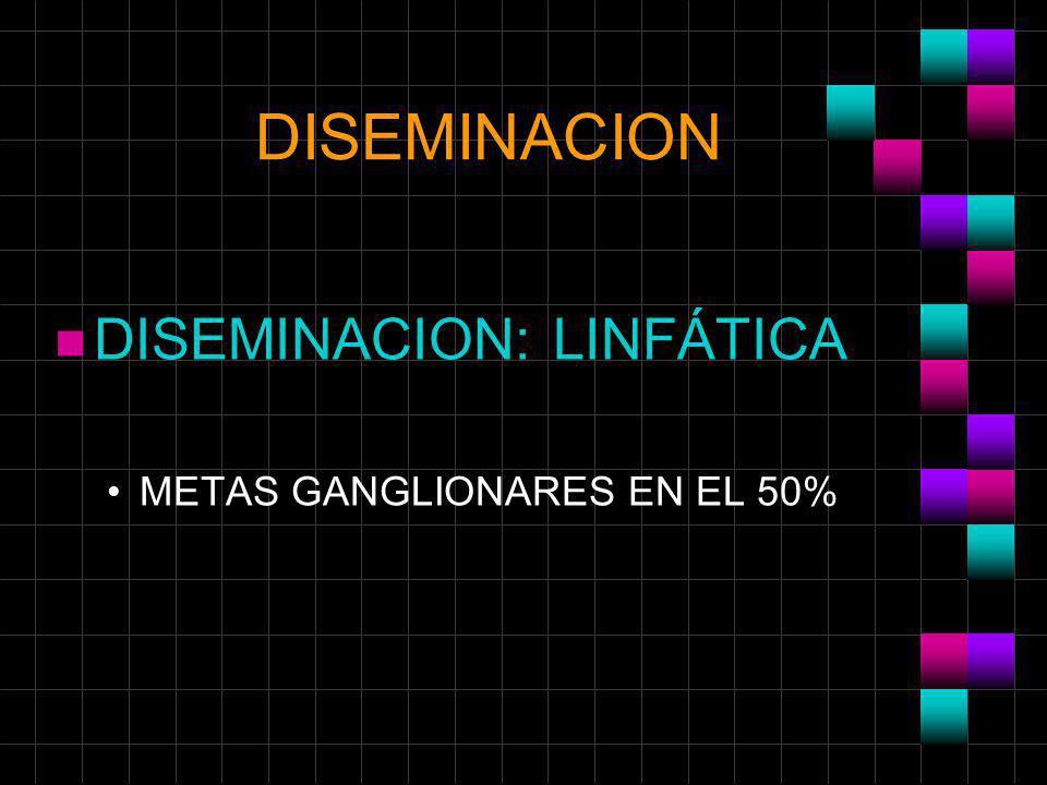 DISEMINACION DISEMINACION: LINFÁTICA METAS GANGLIONARES EN EL 50%