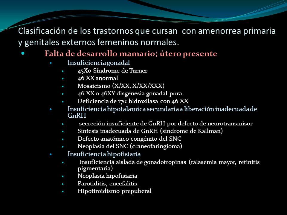 Clasificación de los trastornos que cursan con amenorrea primaria y genitales externos femeninos normales.