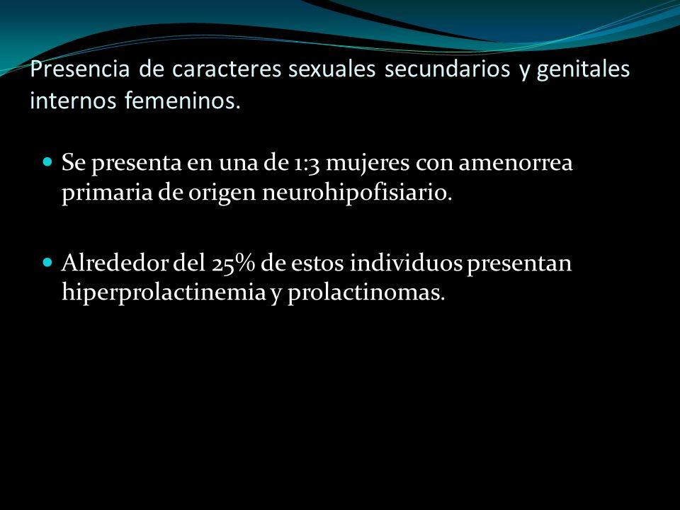Presencia de caracteres sexuales secundarios y genitales internos femeninos.