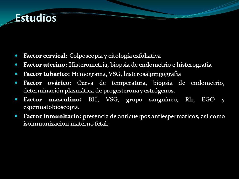 Estudios Factor cervical: Colposcopia y citología exfoliativa