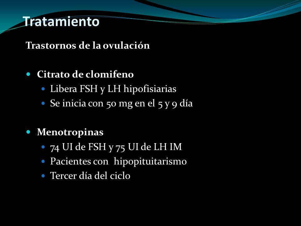 Tratamiento Trastornos de la ovulación Citrato de clomifeno