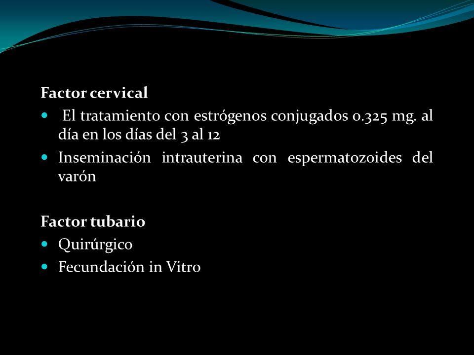 Factor cervical El tratamiento con estrógenos conjugados 0.325 mg. al día en los días del 3 al 12.