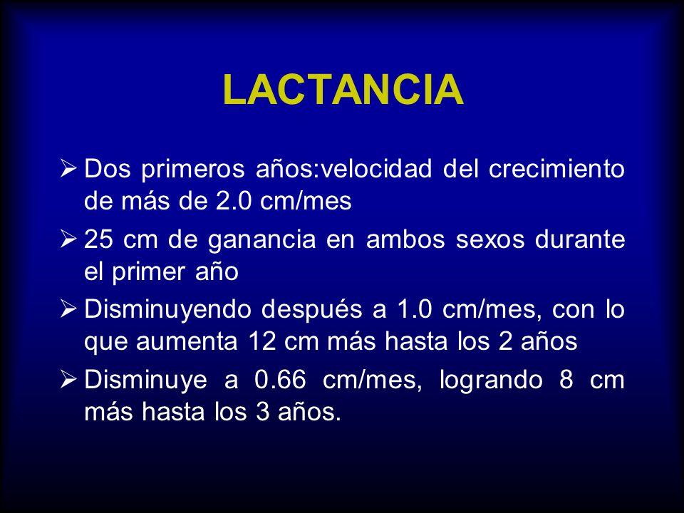 LACTANCIA Dos primeros años:velocidad del crecimiento de más de 2.0 cm/mes. 25 cm de ganancia en ambos sexos durante el primer año.